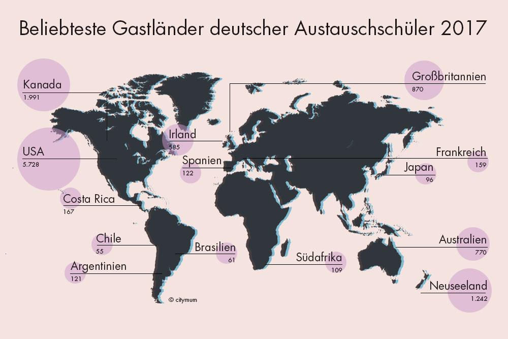 Beliebtestes Gastländer Deutschlands 2017